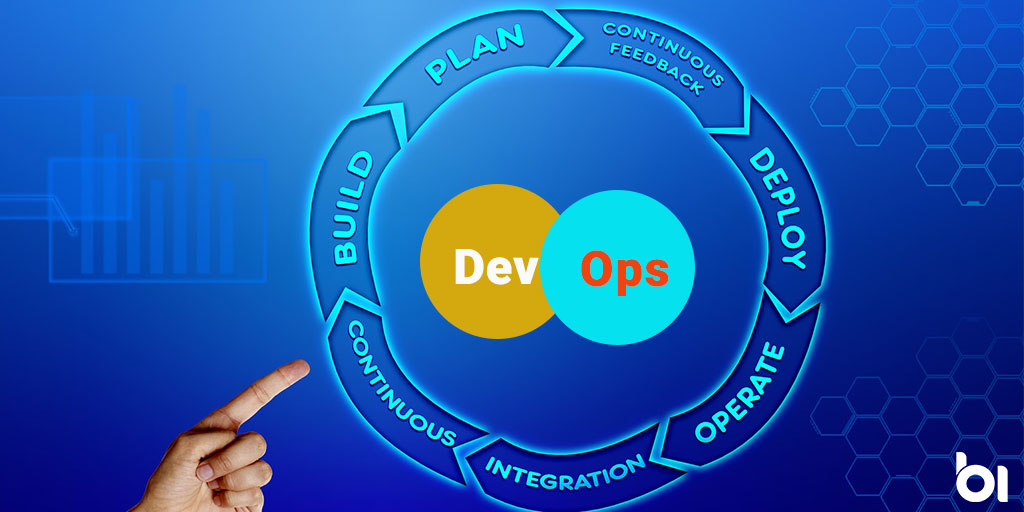 Implement DevOps