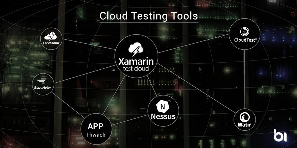 Cloud Testing Tools