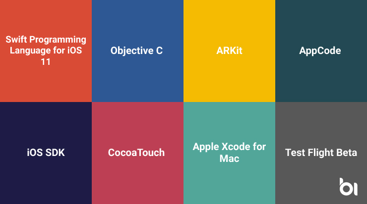 iOS-App-Development-Company