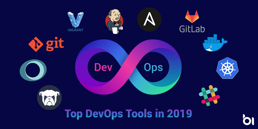 Most Popular DevOps Tools you should know in 2019